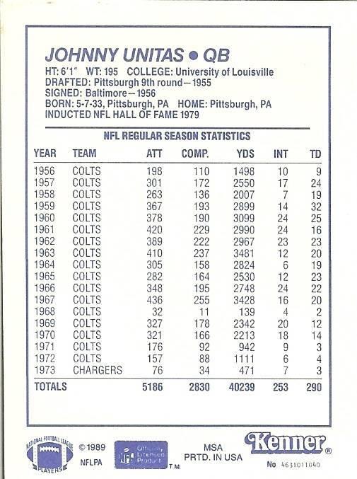 1989 baltimore colts football card johnny unitas starting lineup rare image 2