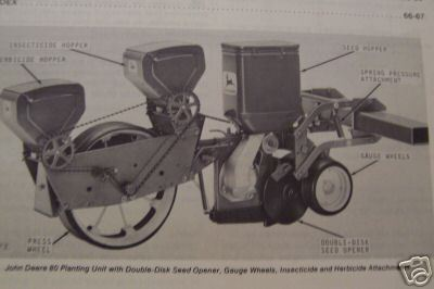 John Deere 80 Unit Planter Operator's Manual