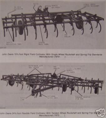 Primary image for John Deere 1000 Series Drawn Cultivators Parts Manual