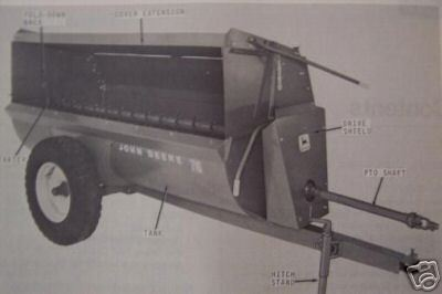 John Deere 76,79 Flail Spreaders Operator's Manual