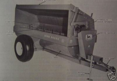 John Deere 76, 79, 87 Flail Spreaders Operator's Manual
