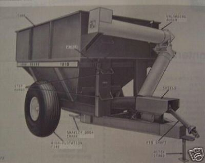John Deere 1210 Grain Cart Operator's Manual