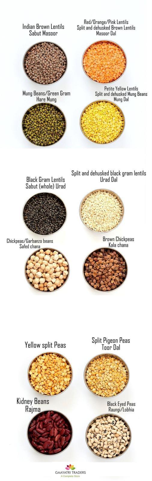 1000 Gram (1 KG) Indian Lentil Pulses Daal For Cooking Best Quality