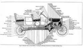 Model T Ford Book Repair Car Maintain Restore CD 1915 - $14.99