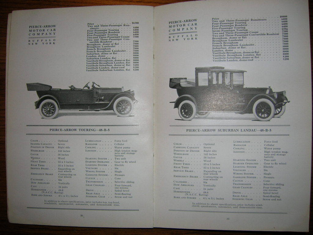 Automobile manual 12