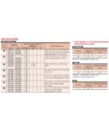 Mitutoyo 516-978-10 Steel Inspection Gauge Block Set, 10 Blocks - Brand New - $519.99