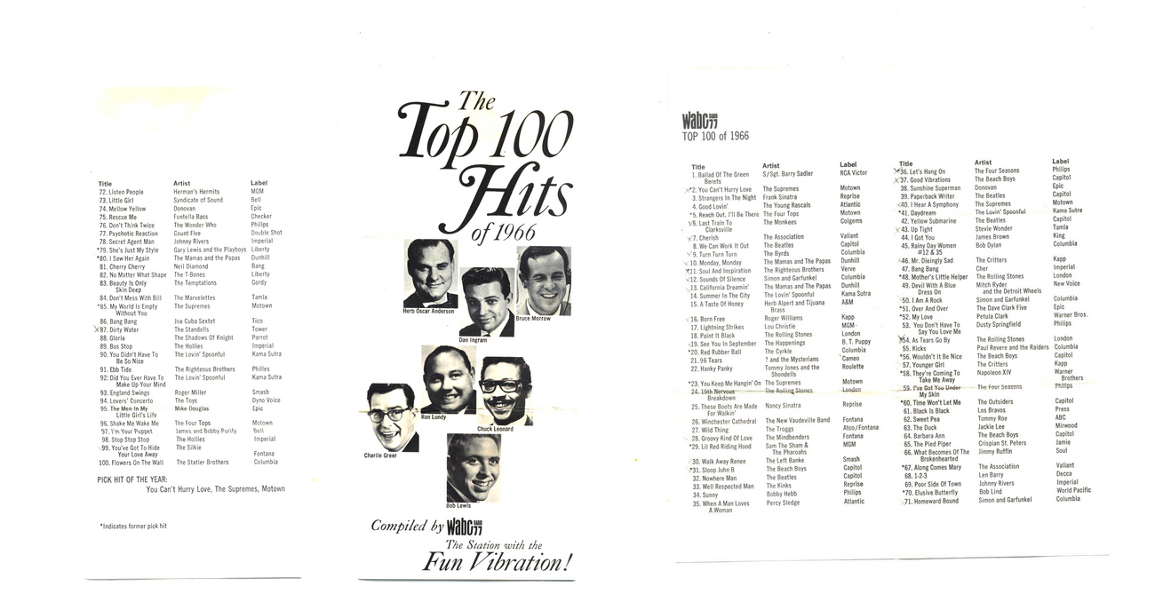 WABC NY- THE TOP 100 HITS LIST OF 1966.BEATLES- STONES