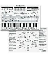 Music Theory Laminated Mat - $10.66