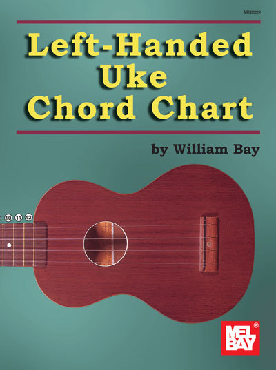 Primary image for Left Handed Ukulele Chord Chart/New