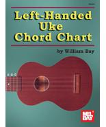 Left Handed Ukulele Chord Chart/New - $4.25