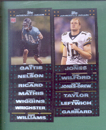 2007 Topps Jacksonville Jaguars Football Team Set