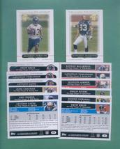 2005 Topps San Diego Chargers Football Team Set  - $4.00