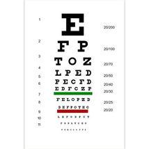 Snellen Eye Chart - $11.50 - $15.50