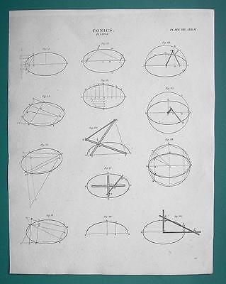 CONICS Curves Ellipse Parabola Hyperbola Cycloids - 13x 1820 ABRAHAM REES Prints