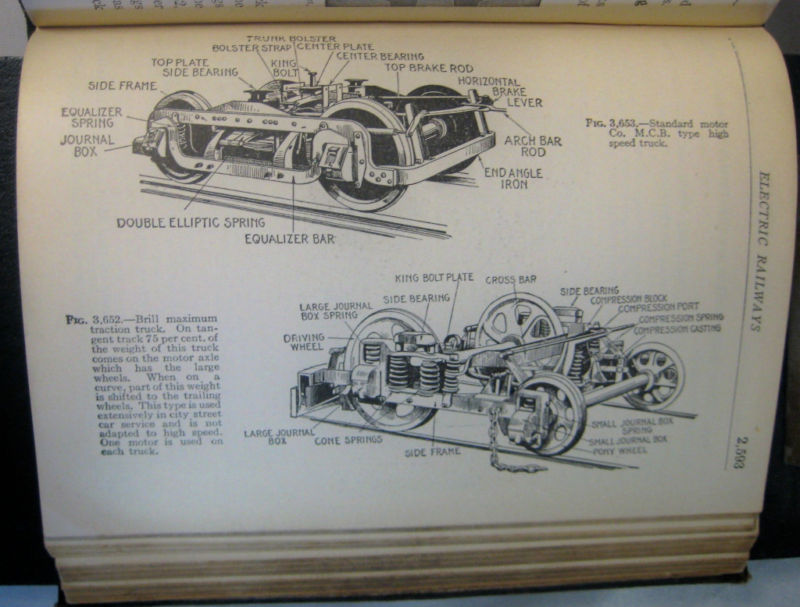 1917 Hawkins Electrical #9 Trains Movies Electric Cars