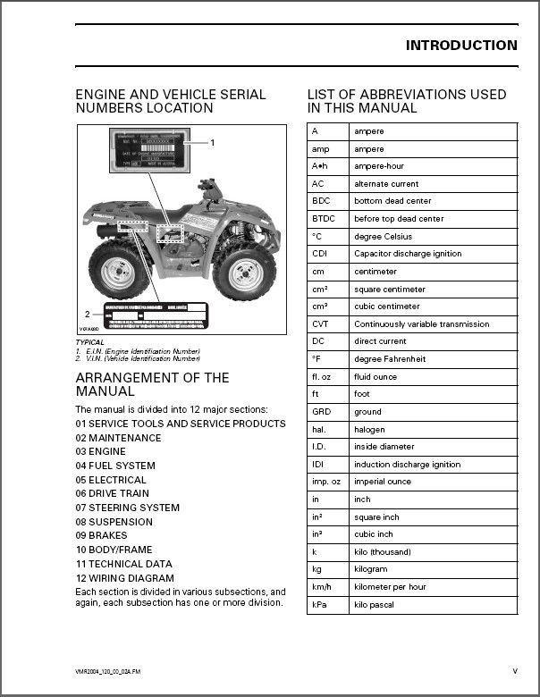 canam 2003 bombardier atv outlander 400 service manual on cd