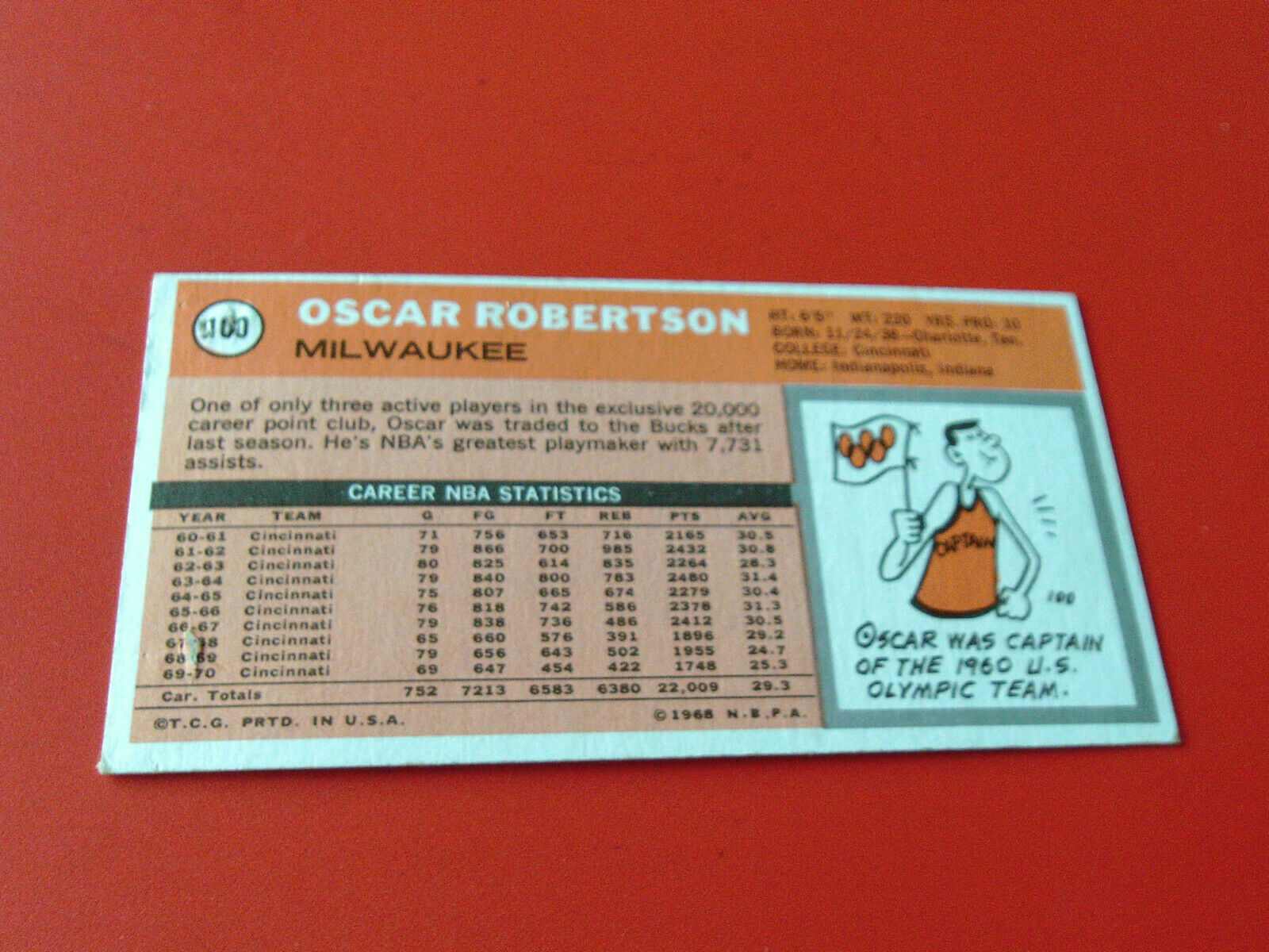 1970/71  TOPPS  # 100   OSCAR  ROBERTSON    MILWAUKEE   BASKETBALL   !!