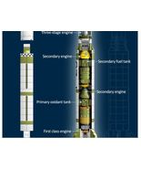 Explore the Universe w/ realistic features of Long March 1 Rocket - 2,14... - $105.55