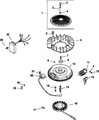 OEM KOHLER Ignition Module 24 584 35, and 16 similar items on