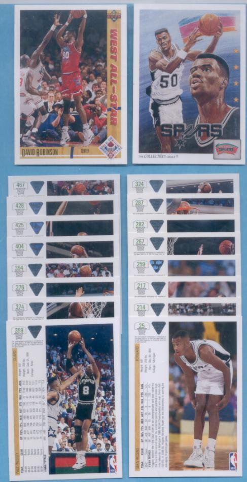 1991/92 Upper Deck San Antonio Spurs Basketball Team Set