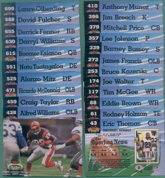1992 Stadium Club Cincinnati Bengals Football Set