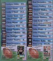 1992 Stadium Club San Diego Chargers Football Team Set - $4.00