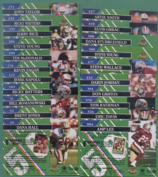 1993 Stadium Club San Francisco 49ers Football Team Set