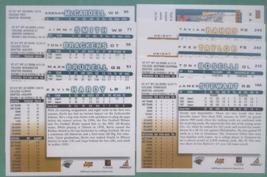 1998 Score Jacksonville Jaguars Football Team Set - $2.50