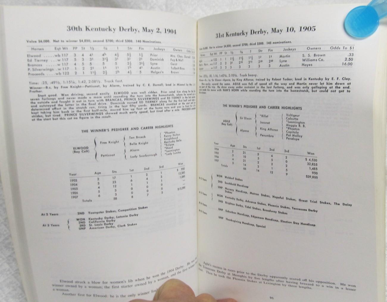 The Kentucky Derby 1875-1975
