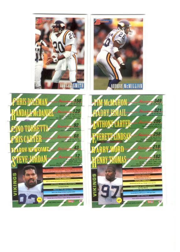 1993 Bowman Minnesota Vikings Football Team Set