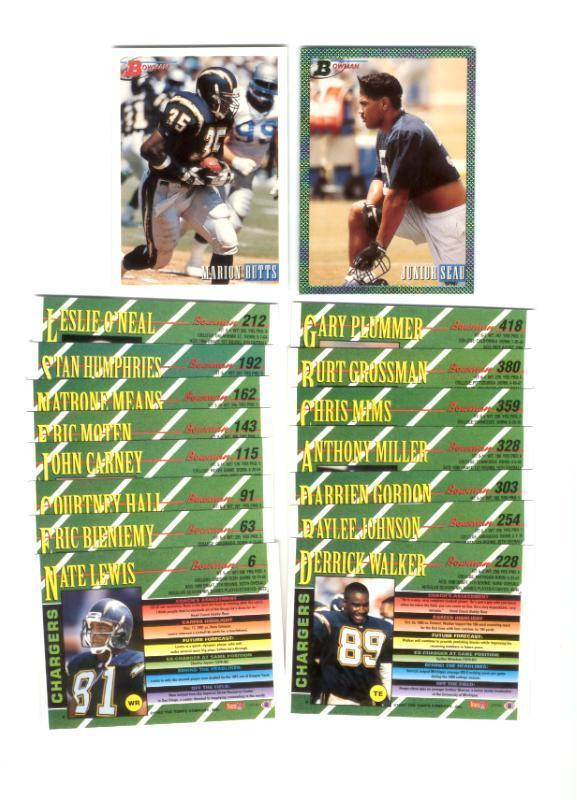 1993 Bowman San Diego Chargers Football Set