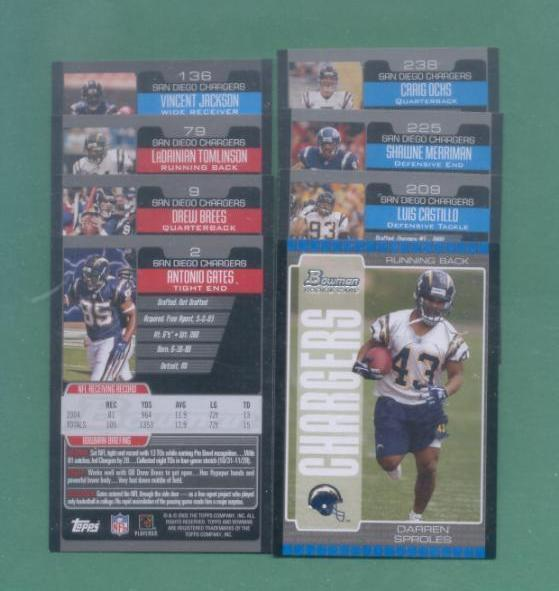 2005 Bowman San Diego Chargers Football Team Set