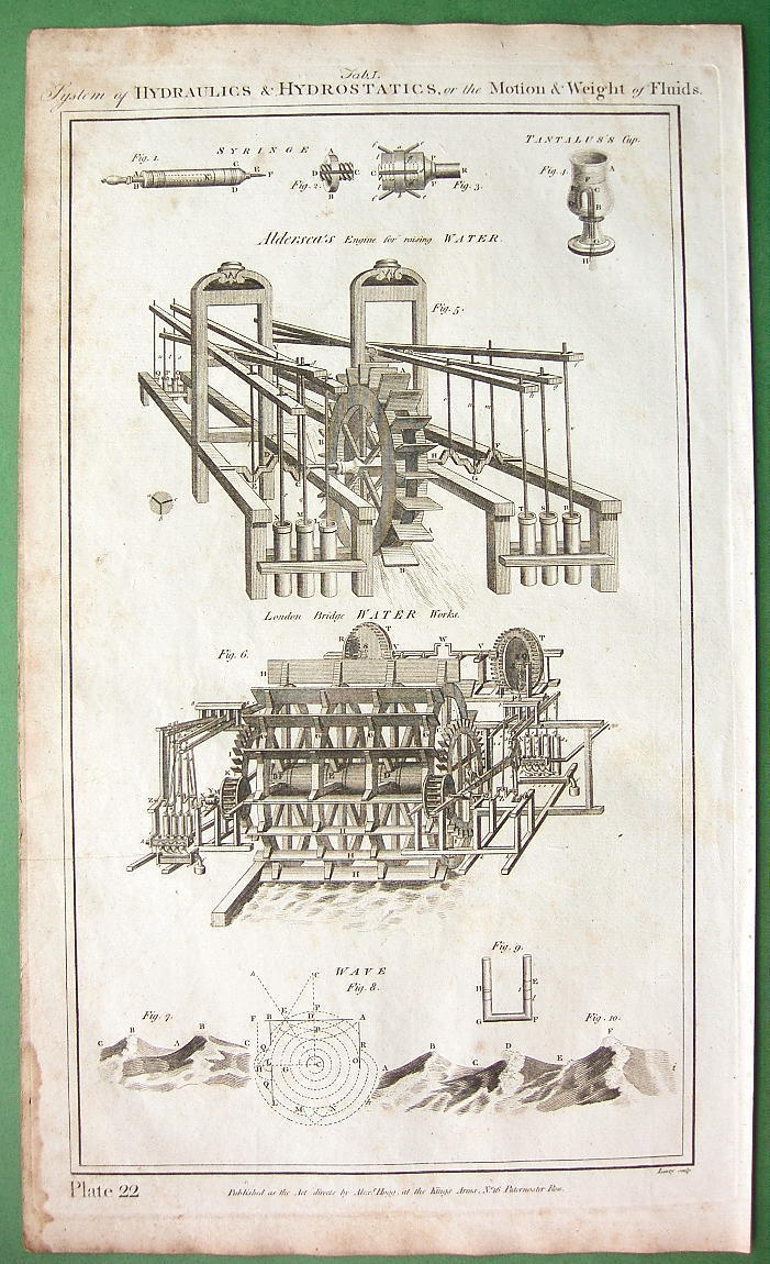 Primary image for HYDRAULICS Water Wheel Engines - 1788 Folio Antique Print Copperplate