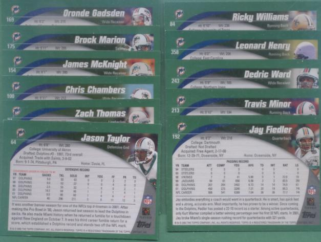 2002 Topps Miami Dolphins Football Set
