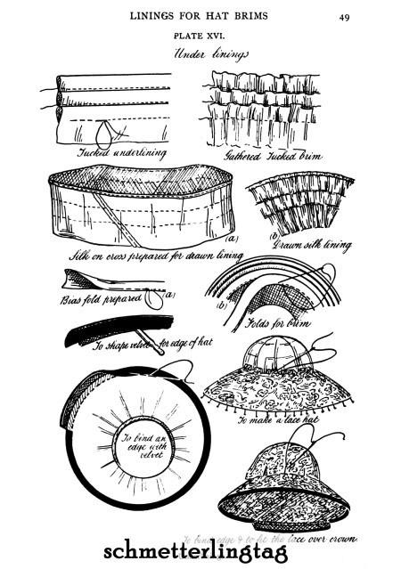 Titanic Era Millinery Book Make Hats How to Women Children 1912 Milliner Guide