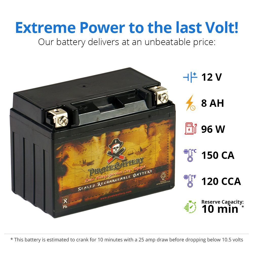 YTX9-BS ATV Battery for Cannondale 2001