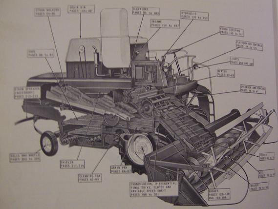 Oliver 545 Combine Parts Manual With Attachments