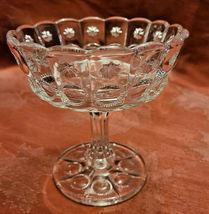 Vintage Standing Candy Dish Compote Open Stemmed Starburst Pattern image 6