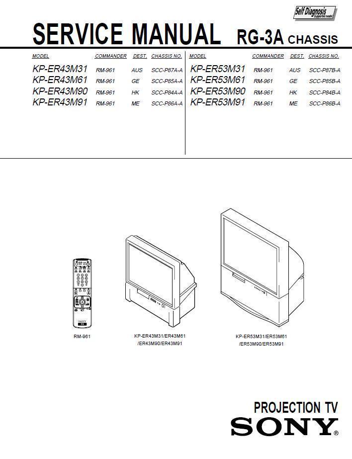 sony kp er43m91 kp er53m31 kp er53m61 tv and 48 similar items rh bonanza com Sony Projection TV Problems Sony Rear Projection TV Problems