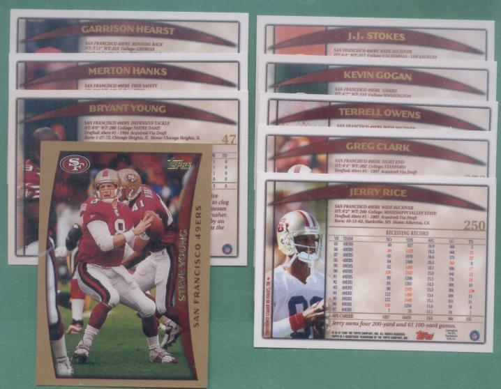1998 Topps San Francisco 49ers Football Team Set