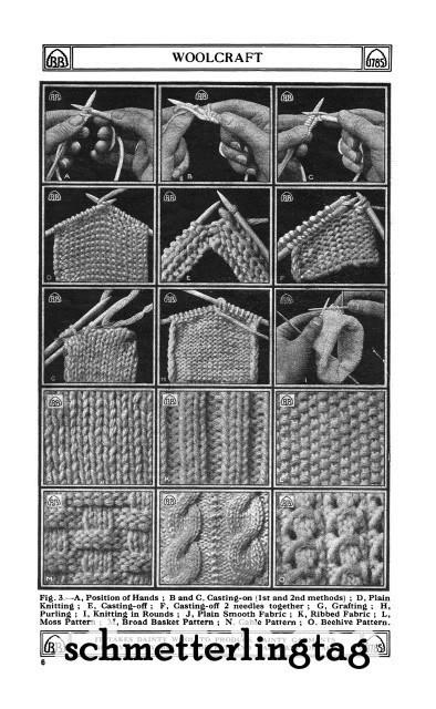Titanic Era Knitting Book Hat Shawl Cape Patterns 1915