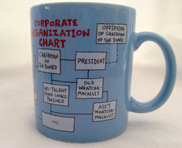 80s Hallmark ORG CHART COFFEE MUG CUP Corporate Organization gag gift humor - $12.73