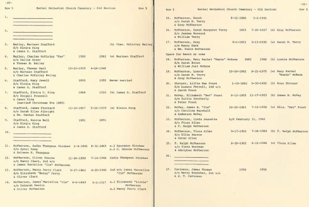 ALAMANCE County North Carolina NC - History Genealogy Family -15 Books CD DVD