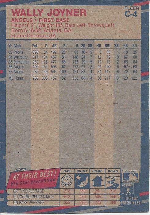 1988 Fleer Wax Box Card Wally Joyner C4 Angels