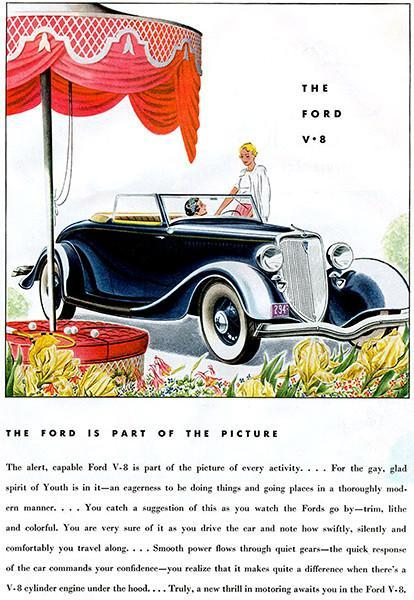 Primary image for 1934 Ford V-8 Convertible - Promotional Advertising Poster