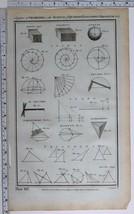 1788 ORIGINAL PRINT GEOMETRY SCIENCE MAGNITUDE SOLIDITY SPHERE SPIRAL TA... - $121.80