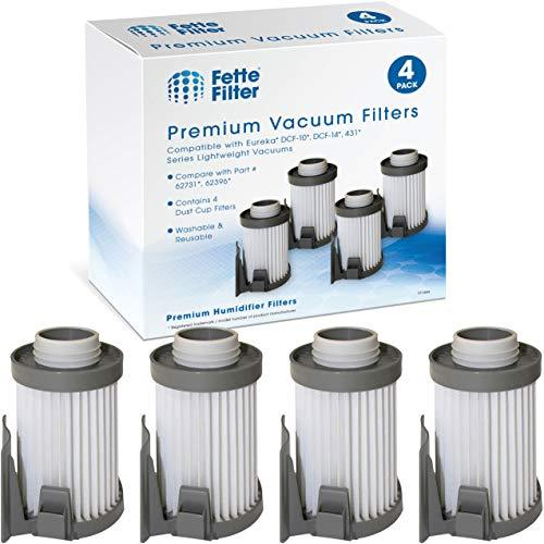 Fette Filter - Vacuum Filter Compatible with Eureka Models DCF10, DCF-10, DCF14,