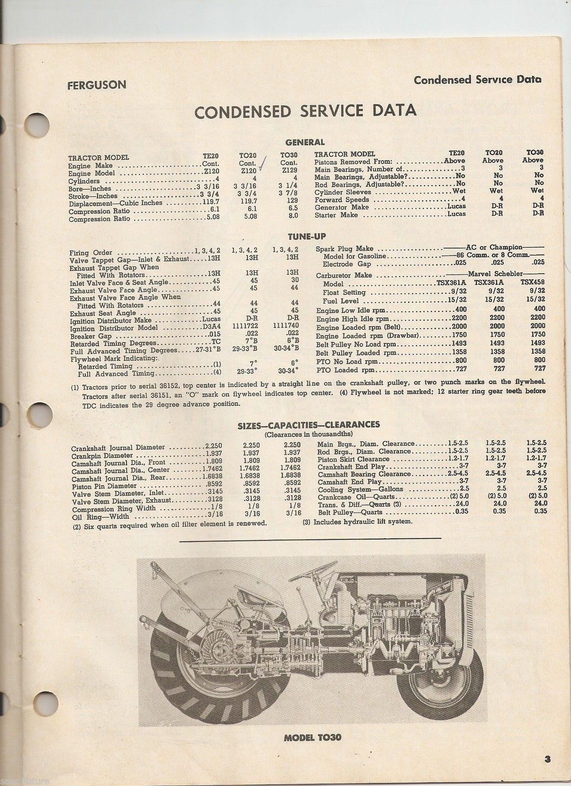 1953 53 Ferguson I&T I & T tractor shop manual FE-2 models TE20 TO20 TO30