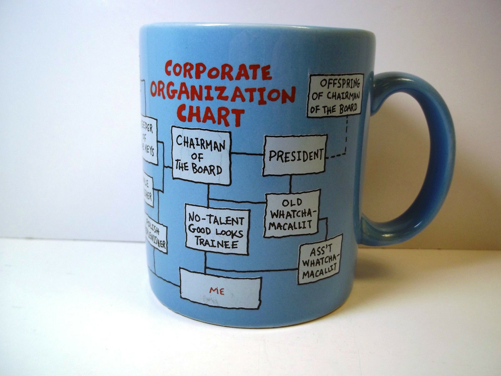 Primary image for Hallmark Coffee mug 1986 Corporate Organization Chart  Blue 10 oz