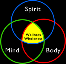 MIND BODY SOUL RECHARGE YOUR LIFE SPELL CAST REIKI CHAKRA SESSIONS  30 ... - $222.00